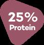 25% protein.